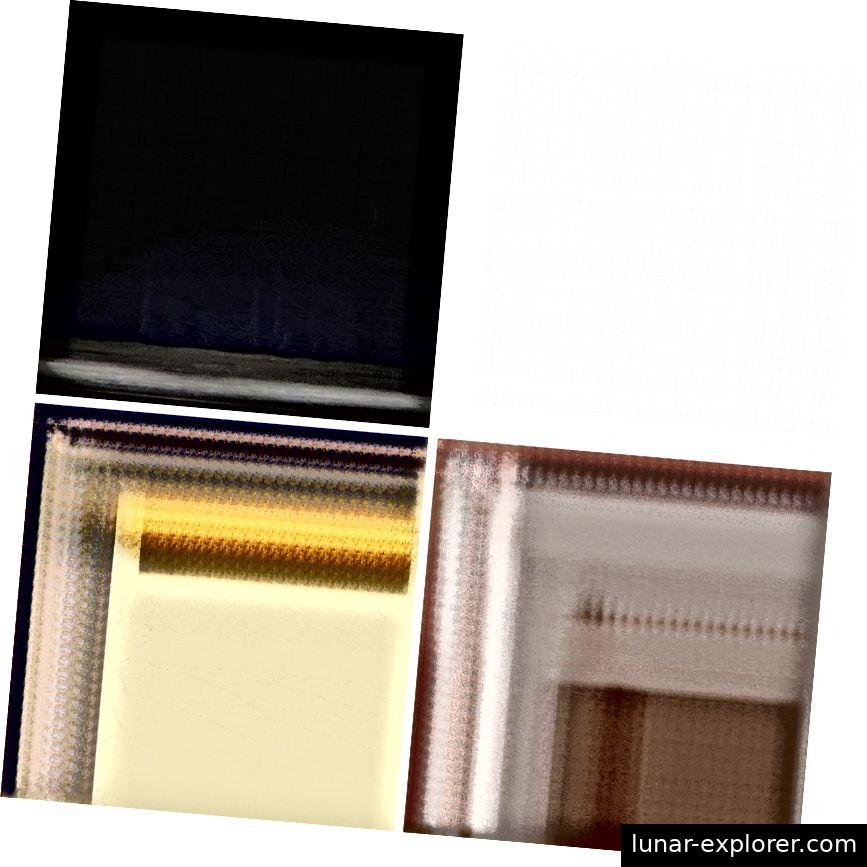Konzeptioneller Beweiß! Oben links: Quellvideo; Oben rechts: herausgezogene Pose; Untere Reihe: Alex + Ashley