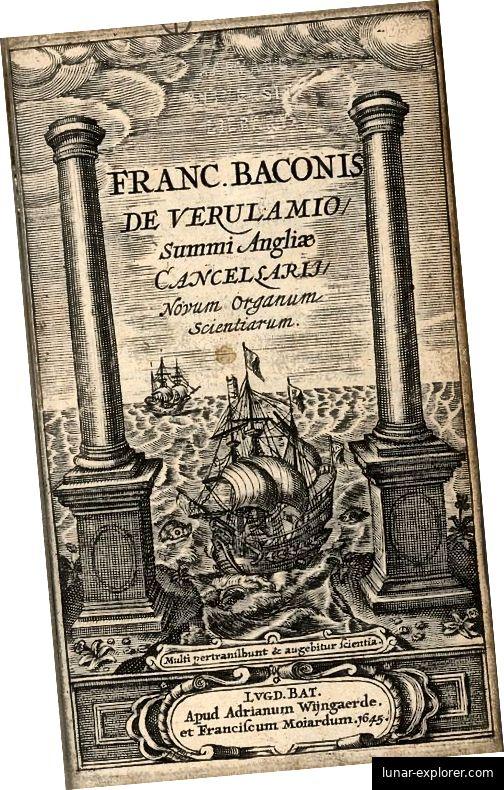 Novum organum scientiarum, 1645, von Francis Bacon