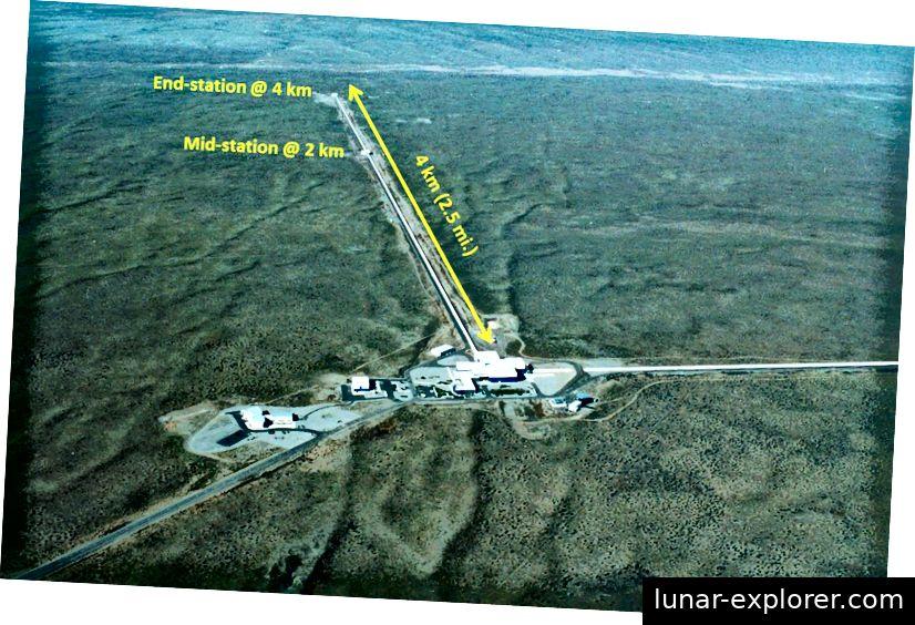 Eines der beiden Interferometer bei Hansford. (Kredit: Caltech / MIT / LIGO Lab)