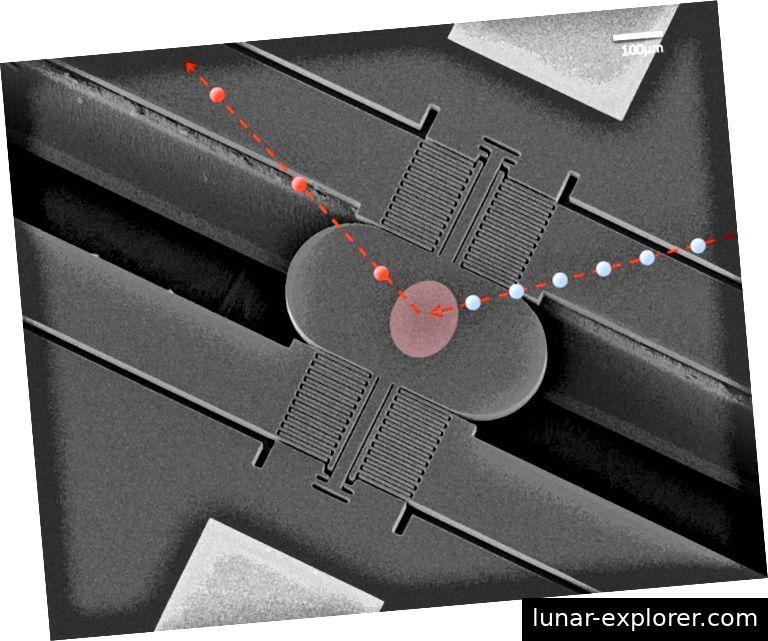 Diese Art der Nanofabrikation wird im Argonne National Laboratory zur Manipulation von Wechselwirkungen im Nanobereich und mehr verwendet.