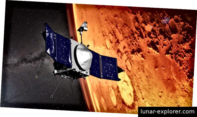 Das Raumschiff MAVEN, das in einem Künstlerkonzept den Mars umkreist. Bildnachweis: NASA
