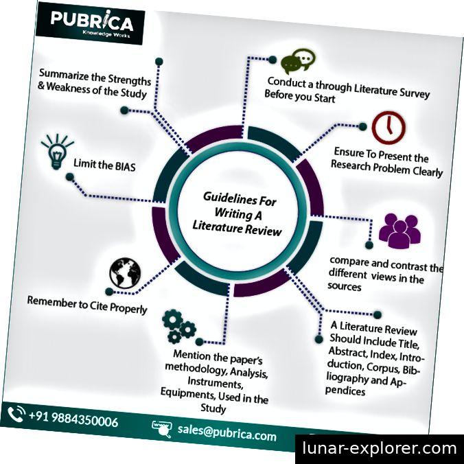 Literaturrecherche in der wissenschaftlichen Forschung