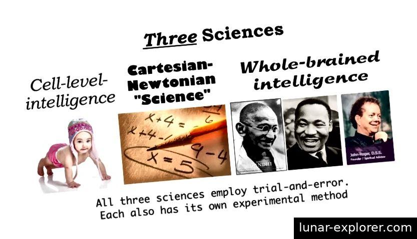 Die Wissenschaften, die wir jeden Tag benutzen