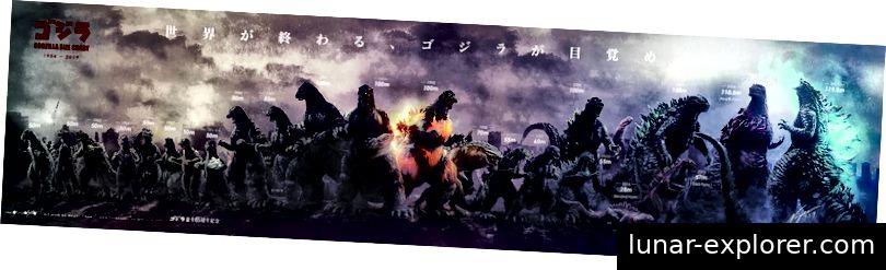 Die Entwicklung von Godzilla, dargestellt in der Zeitschrift Science: Credit: Noger Chen