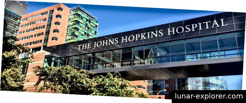 Johns Hopkins Krankenhaus