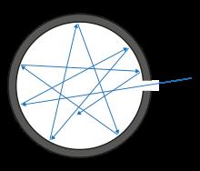 Schwarzkörperstrahlung
