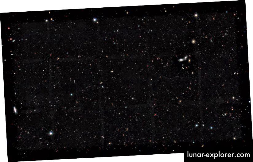 Bild des HST-GUT-Süd-Feldes, eines der tiefsten Bilder des Himmels, das jedoch nur ein Millionstel seiner Gesamtfläche bedeckt. Bildnachweis: NASA / ESA / The GOODS Team / M. Giavalisco (UMass., Amherst).