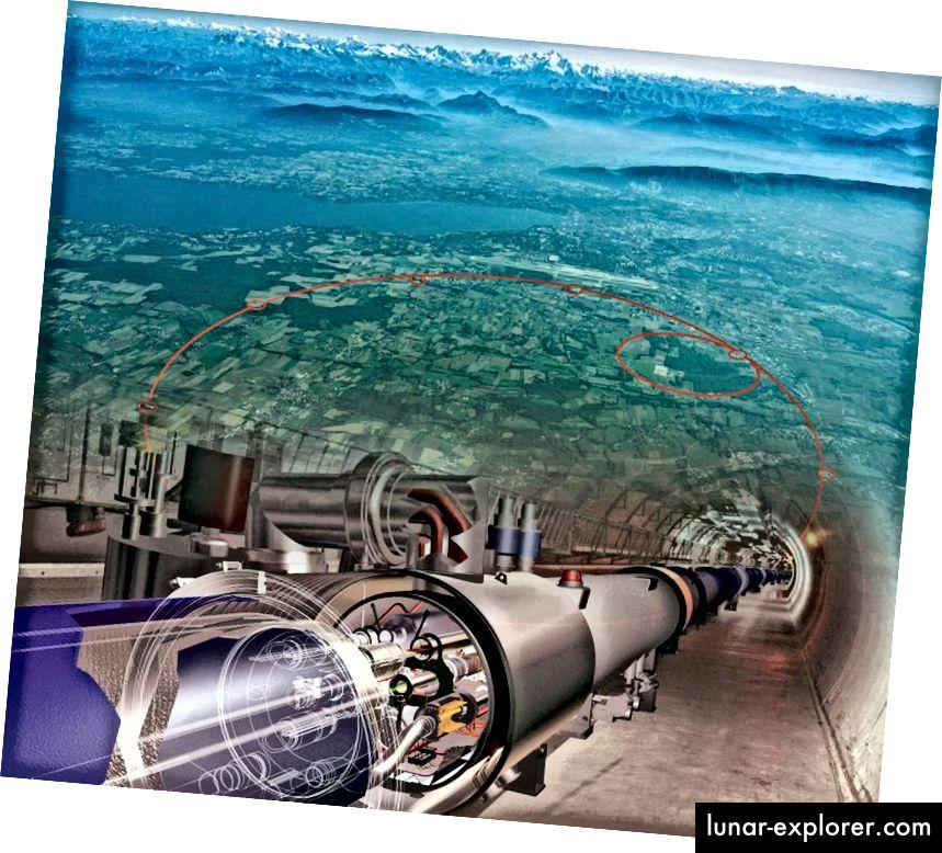 Teilchenbeschleuniger auf der Erde, wie der LHC am CERN, können Teilchen sehr nahe an der Lichtgeschwindigkeit beschleunigen, aber nicht ganz so schnell. Bildnachweis: LHC / CERN.