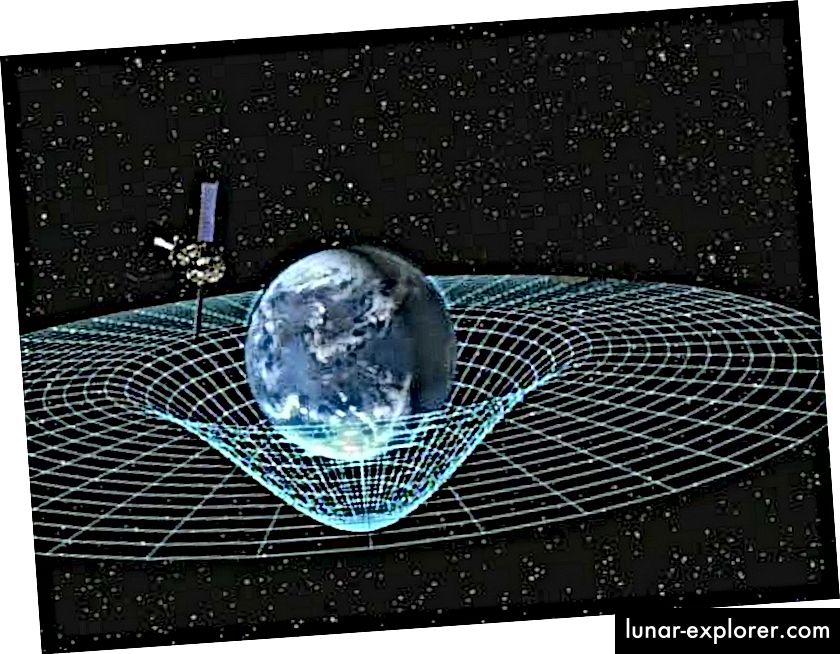 Die Krümmung des Raums bedeutet, dass Uhren, die sich tiefer in einem Gravitationsschacht befinden - und daher in einem stärker gekrümmten Raum - mit einer anderen Geschwindigkeit laufen als Uhren in einem flacheren, weniger gekrümmten Teil des Raums. Bildnachweis: NASA.