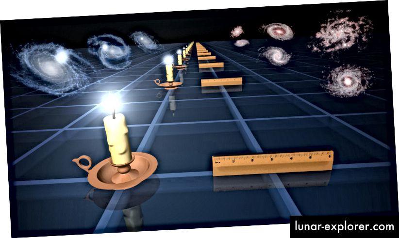 Standardkerzen und Standardlineale sind zwei sich ergänzende, aber grundlegend verschiedene Möglichkeiten, Entfernungen im Universum zu messen. Bildnachweis: NASA / JPL-Caltech.