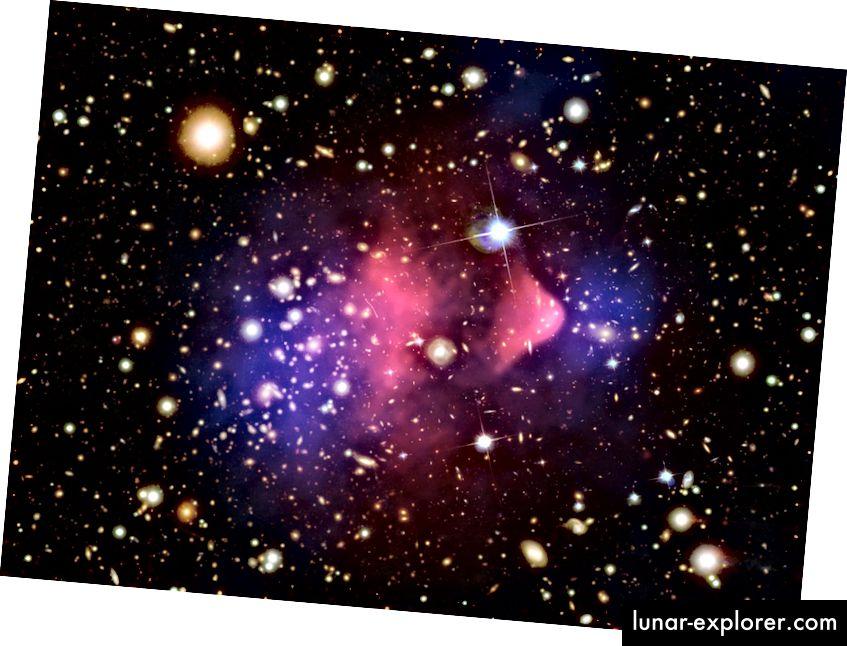 The Bullet Cluster, die ersten kollidierenden Galaxienhaufen, die die Trennung zwischen normaler Materie (rosa, von den Röntgenstrahlen) und dunkler Materie (blau, von der Gravitationslinse) zeigen. Bildnachweis: Röntgen: NASA / CXC / CfA / M. Markevitch et al .; Linsenkarte: NASA / STScI; ESO WFI; Magellan / U. Arizona / D. Clowe et al. Optisch: NASA / STScI; Magellan / U. Arizona / D. Clowe et al.