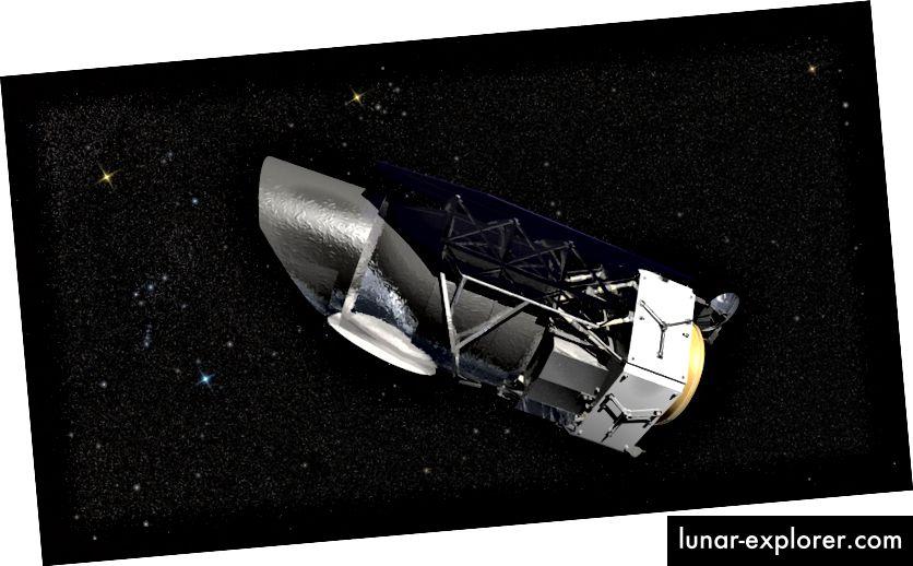 Ein konzeptionelles Bild des NASA-Satelliten WFIRST, der 2024 starten soll und uns die präzisesten Messungen aller Zeiten von Dunkler Energie liefert. Bildnachweis: NASA / GSFC / Conceptual Image Lab.