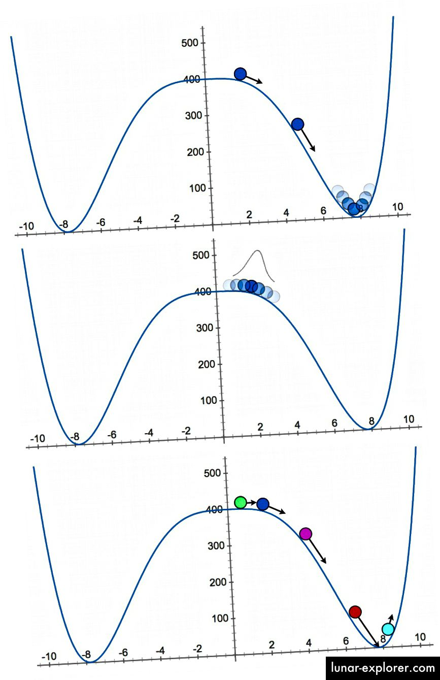 """Das Quantenvakuum - die Nullpunktsenergie des Universums - wird dadurch bestimmt, wo sich der """"Ball"""" des Universums auf diesem Hügel befindet. Während der Inflation war es oben, heute unten (knapp über, aber nicht gleich null), und möglicherweise wird es in Zukunft einen weiteren Übergang in einen niedrigeren Zustand geben. Bildnachweis: E. Siegel, aus seinem Buch"""