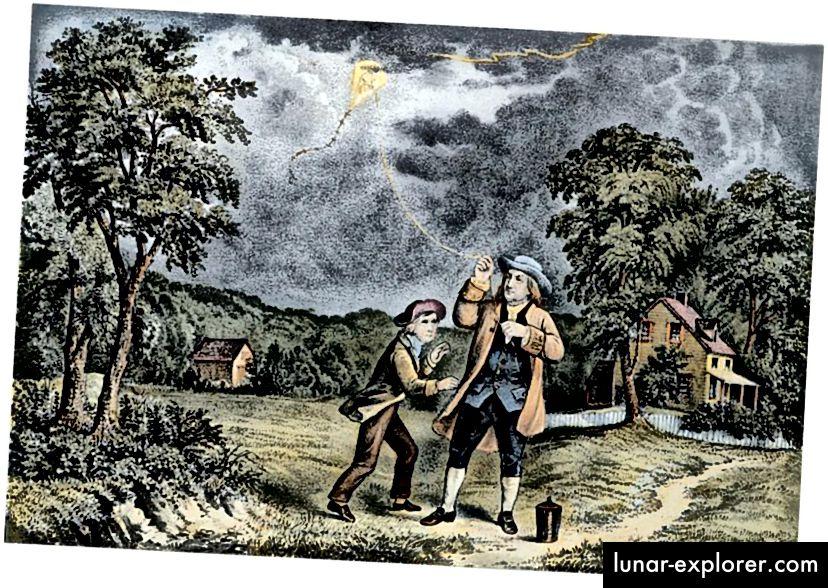 Public Domain-Bild einer künstlerischen Darstellung von Ben Franklins Experimenten zur Stromnutzung.