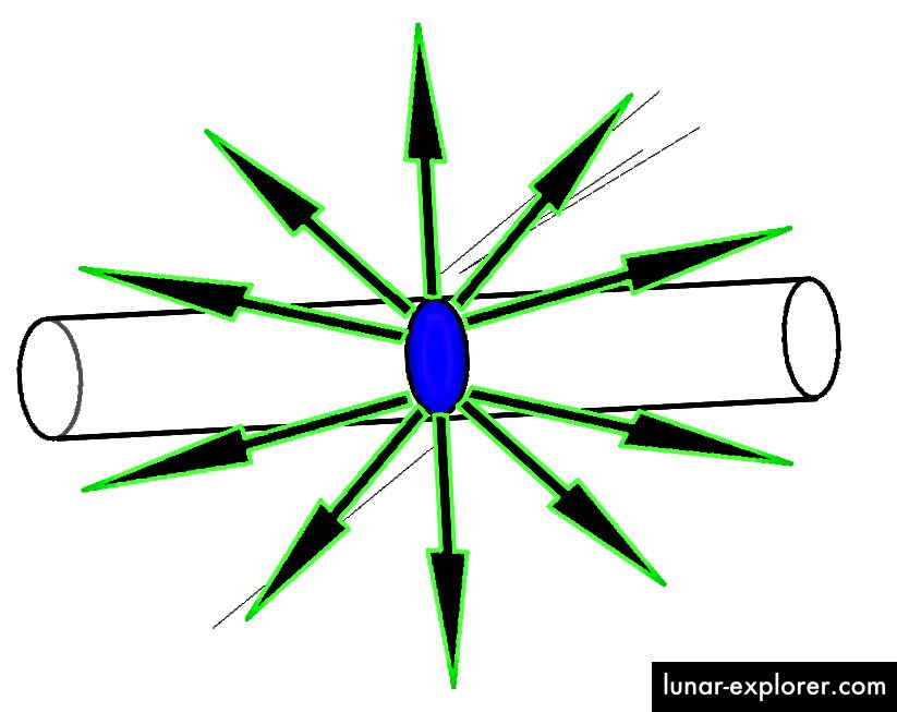 Das Konzept eines magnetischen Monopols, der Magnetfeldlinien aussendet, genauso wie eine isolierte elektrische Ladung elektrische Feldlinien aussendet. Bildnachweis: BPS-Staaten in Omega-Hintergrund und Integrierbarkeit - Bulycheva, Kseniya et al. JHEP 1210 (2012) 116.
