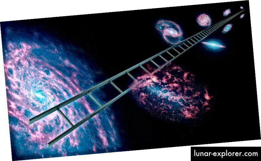 Bildnachweis: NASA / JPL-Caltech, von der (symbolischen) kosmischen Entfernungsleiter.