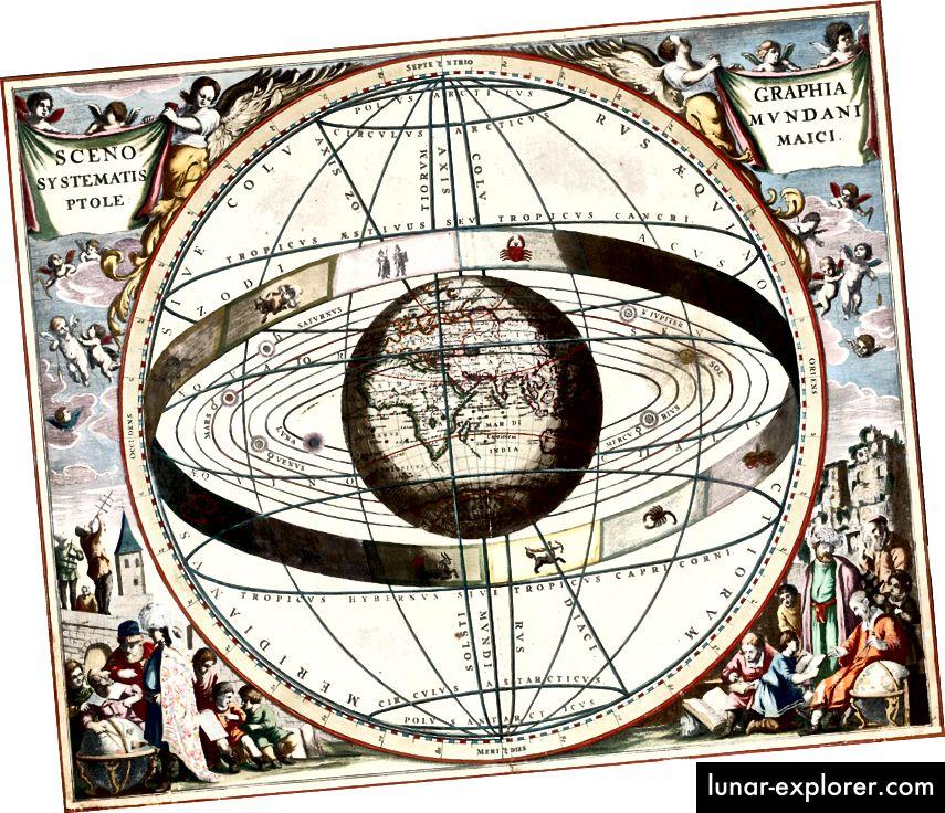 Diagramm, das Zeichen des Tierkreises und des Sonnensystems mit Welt in der Mitte zeigt. Aus Andreas Cellarius Harmonia Macrocosmica, 1660/61. Bildnachweis: Loon, J. van (Johannes), ca. 1611–1686.