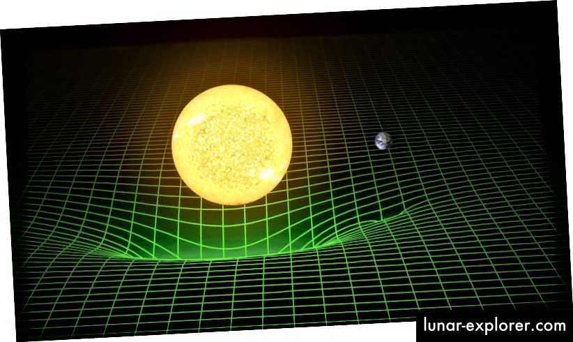 Die Raumzeit in unserer Nachbarschaft, die durch vorbeiziehende Gravitationswellen leicht gestört werden kann. Bildnachweis: T. Pyle / Caltech / MIT / LIGO Lab.