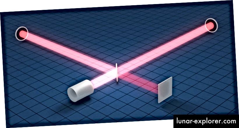 Eine vereinfachte Darstellung des Laserinterferometersystems von LIGO. Bildnachweis: LIGO Zusammenarbeit.