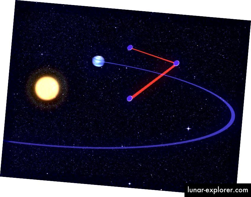 Künstlerische Darstellung von eLISA. Bildnachweis: AEI / MM / Exozet.