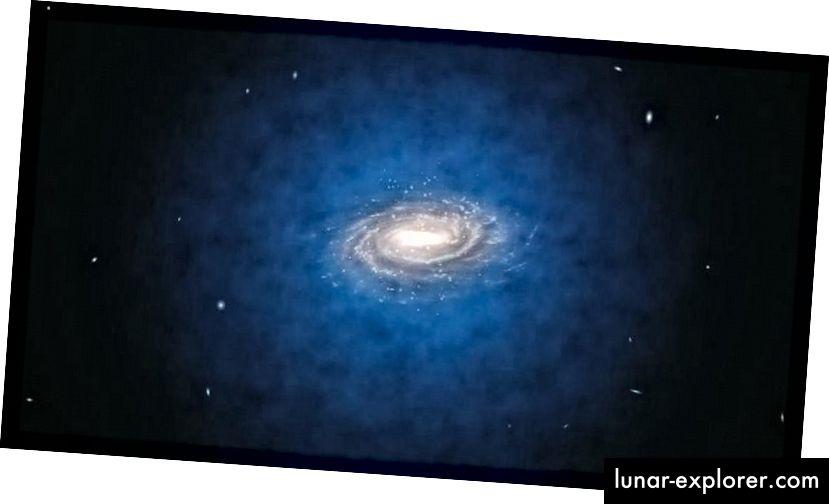 Während sich möglicherweise Sterne auf der Scheibe sammeln und die normale Materie auf einen nahe gelegenen Bereich um die Sterne beschränkt ist, erstreckt sich die dunkle Materie in einem Lichthof über das Zehnfache der Ausdehnung des leuchtenden Teils. Bildnachweis: ESO / L. Calçada.