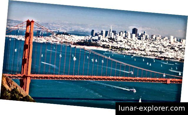 Most Golden Gate, San Francisco