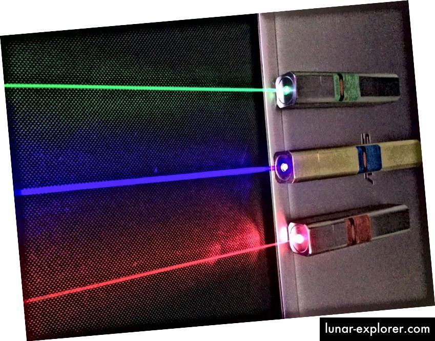 Eine Reihe von Q-Line-Laserzeigern zeigt die verschiedenen Farben und die kompakte Größe, die heutzutage für Laser üblich sind. Die hier gezeigten kontinuierlich arbeitenden Laser haben eine sehr geringe Leistung und messen nur Watt oder Bruchteile von Watt, während die Aufzeichnung in Petawatt erfolgt. Bildnachweis: Wikimedia Commons-Benutzer Netweb01.