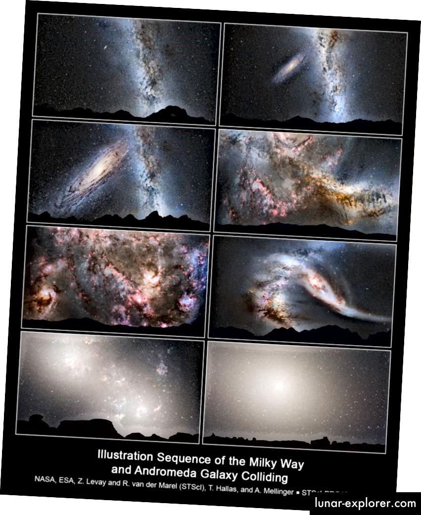Razlikuje se fotografijama od simulacije spajanja galaksija Mliječni put i Andromeda. Kada dođe do velikog spajanja poput ovog, može se dogoditi da se velika količina krhotina razbaci, stvarajući satelitske galaksije kojima dominira normalna materija. Bonus slike: NASA, ESA, Z. Levay, R. van der Marel, T. Hallas i A. Mellinger.