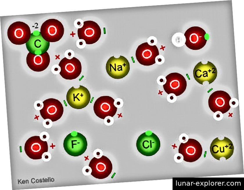 Ionen verschiedener Arten und Ladungen können leicht bei hohen Temperaturen erzeugt werden und wenn eine Vielzahl von Partikeln unterschiedlicher Zusammensetzung miteinander in Wechselwirkung treten. Ein Vulkanausbruch ist hierfür ein ideales Umfeld. Bildnachweis: Ken Costello.