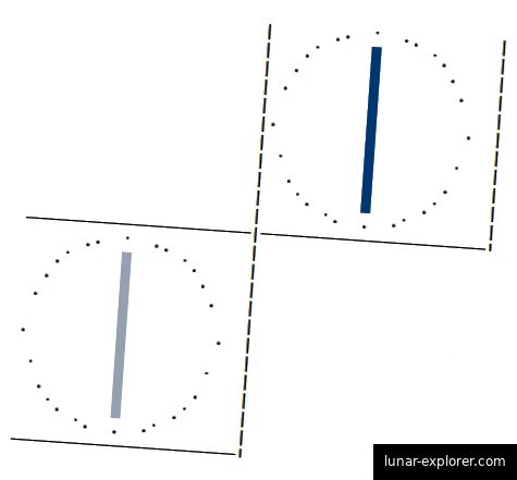 Zwei Bits nebeneinander. Der flotte Winkel ist den Einschränkungen der ASCII-Kunst zu verdanken.