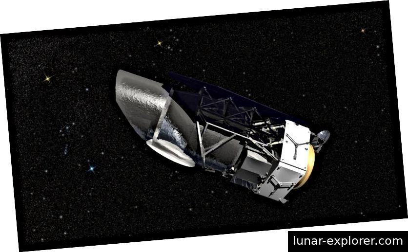 A NASA WFIRST műholdas koncepciójának képe, amelyet 2024-ben indítanak el, és amely a hihetetlen kozmikus leletek között a sötét energiának a lehető legpontosabb méréseit tartalmazza (NASA / GSFC / Conceptual Image Lab)
