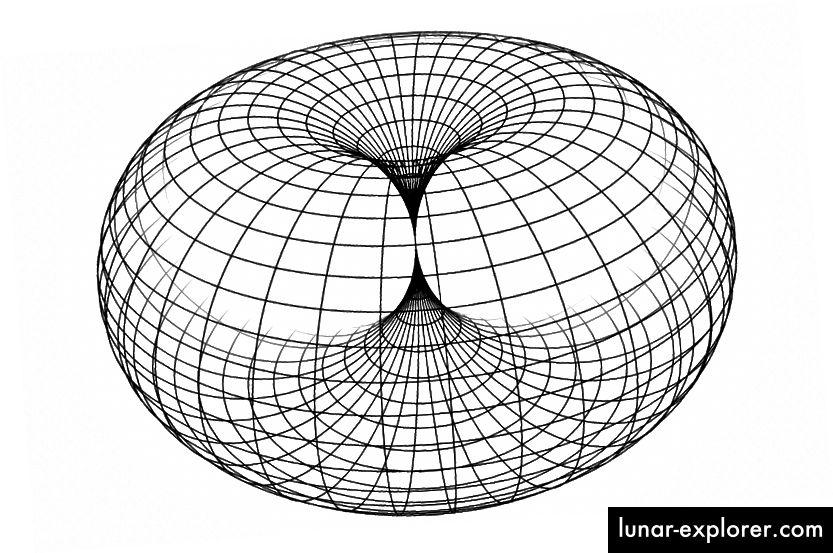 (Lijevo i sredina) Prikaz sličnosti planetarnog magnetskog polja i magnetskog polja magnetnog polja s jednostrukom snopom. (Desno) Primjer zatvorenog tora (solenoid s jednom petljom), idealno rješenje za sustav minimalnog električnog otpora za generiranje magnetskog polja. Trebat će nam mala rupa u središtu kako bi prošlo naše magnetsko polje.