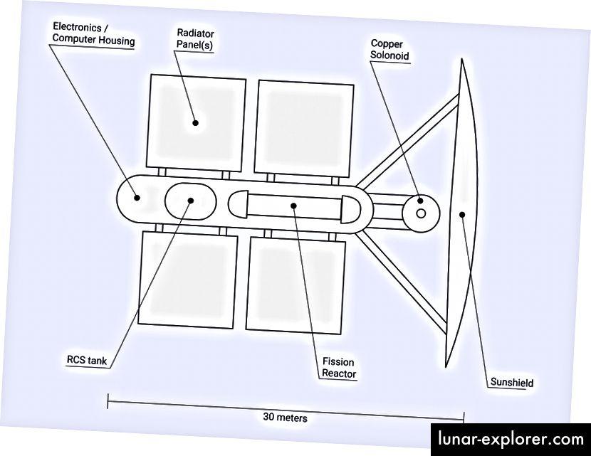 Skica svemirskog broda za određivanje veličine. Dijelovi su u skladu s tim označeni.