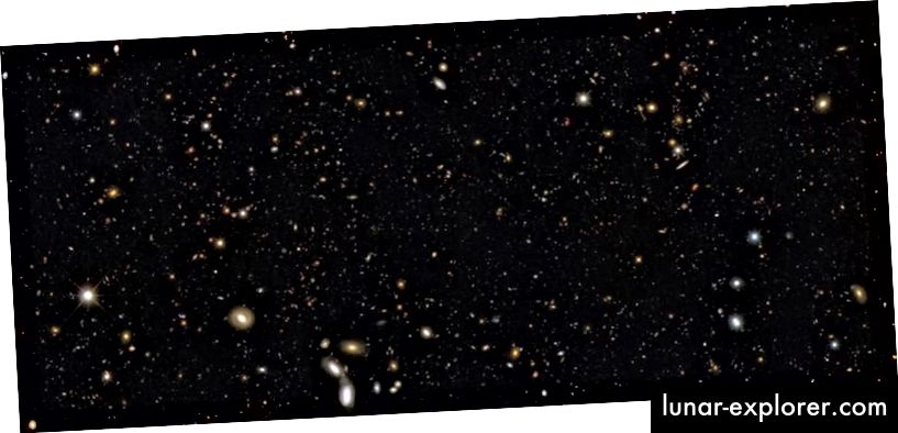 Slika izuzetno udaljenog Svemira, gdje su mnoge galaksije udaljene nekoliko desetaka milijardi svjetlosnih godina. (NASA, ESA, R. Windhorst, S. Cohen i M. Mechtley (ASU), R. O'Connell (UVa), P. McCarthy (Carnegie Obs), N. Hathi (UC Riverside), R. Ryan ( UC Davis) i H. Yan (tOSU))
