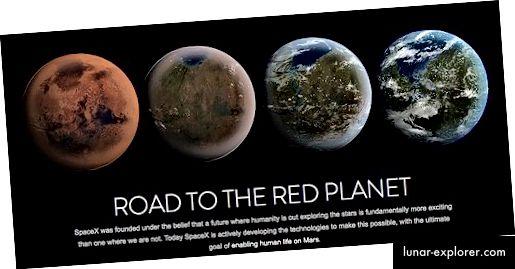 a vörös bolygó terraformációja