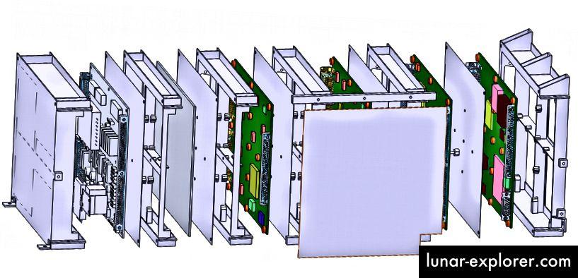 Eksplodirani prikaz integrirane jedinice za avioniku (IAU)