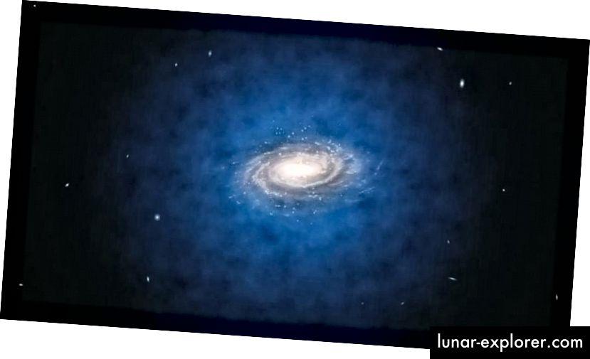 Obwohl der Großteil der dunklen Materie in der Galaxie in einem riesigen Lichthof vorliegt, der uns umgibt, bildet jedes einzelne Teilchen der dunklen Materie unter dem Einfluss der Schwerkraft eine elliptische Umlaufbahn. Wenn dunkle Materie ihr eigenes Antiteilchen ist und wir lernen, wie man es nutzt, kann es die ultimative Quelle für freie Energie sein. (ESO / L. Calçada)