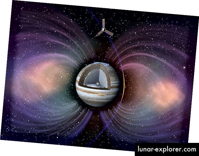 1 - umjetnikov dojam svemirskog broda Juno sa svojim velikim (i debelim) solarnim pločama. Izvor: NASA. 2 - Junoova orbita izuzetno je blizu Jupiteru da postigne svoje znanstvene ciljeve u procesu izlaganja opasačkim pojasevima. Izvor: Juno web stranica