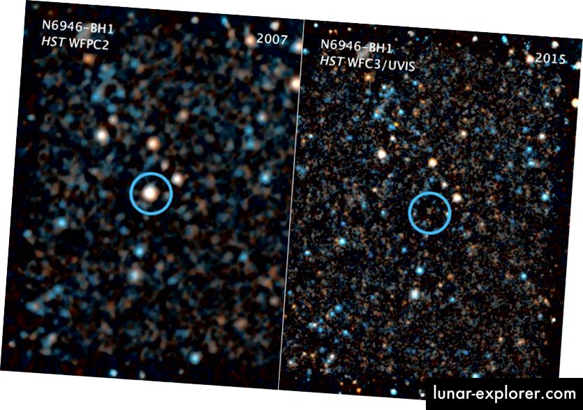 Die sichtbaren / IR-nahen Fotos von Hubble zeigen einen massereichen Stern, etwa das 25-fache der Sonnenmasse, der ohne Supernova oder andere Erklärung erloschen ist. Der direkte Zusammenbruch ist die einzige vernünftige Erklärung für den Kandidaten. (NASA / ESA / C. Kochanek (OSU))