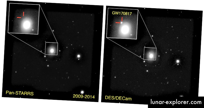 Galaksija NGC 4993, udaljena 130 milijuna svjetlosnih godina, ranije je snimljena. Ali tek nakon otkrivanja gravitacijskih valova 17. kolovoza 2017. godine, vidljiv je novi prolazni izvor svjetlosti: optički kolega spajanja neutronske zvijezde u neutronske zvijezde. (P. K. Blanchard / E. Berger / Pan-STARRS / DECam)