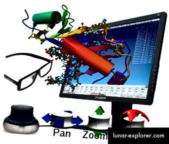 Molekulare Modellierung