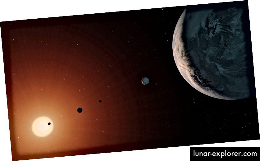 نظام Trappist-1 كما يُرى من أحد الكواكب الخارجية البعيدة. NASA / JPL-معهد كاليفورنيا للتكنولوجيا