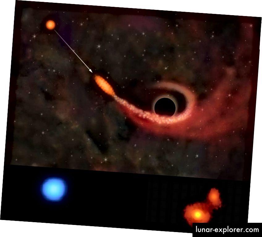 عندما تلتهم الكتلة من خلال ثقب أسود ، يتم تحديد مقدار الانتروبيا الذي تقوم به هذه المادة من خلال خصائصها الفيزيائية. لكن داخل الثقب الأسود ، فقط الخصائص مثل الكتلة ، الشحنة ، والزخم الزاوي. هذا يمثل لغزًا كبيرًا إذا كان يجب أن يظل القانون الثاني للديناميكا الحرارية صحيحًا. رسم توضيحي: (NASA / CXC / M. Weiss ، الأشعة السينية (أعلى): NASA / CXC / MPE / S.Komossa et al. (L) ؛ بصري: ESO / MPE / S.Komossa (R))