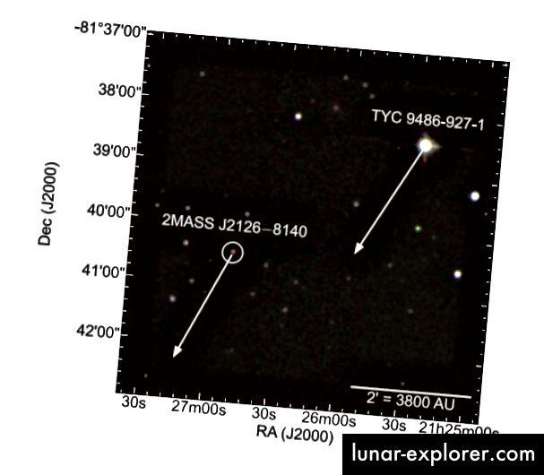 الشكل 2 ، الشماس وآخرون. الحركة الصحيحة للنظام على مدى 1000 عام ، كما تم استقراءها من بيانات 2MASS.