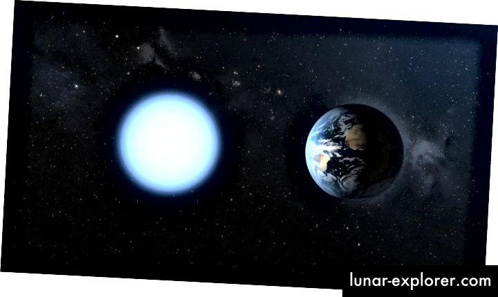 Weißer Zwergstern Sirius B im Vergleich zur Erde. Quelle: ESA