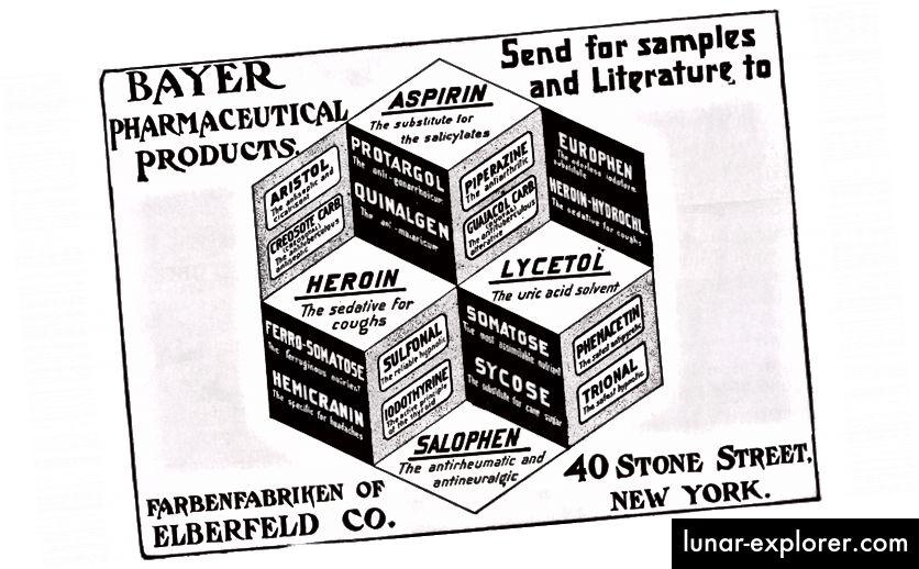 Historische pharmazeutische Werbung. Bildnachweis: Bettmann / Getty Images