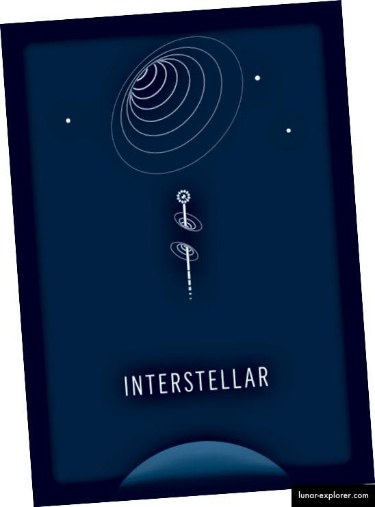 لم يتم عرض حقيقة النسبية بشكل أفضل من فيلم Interstellar. هل تعطيه مشاهدة جيدة ، الثابت. المصدر: نعرفكم.