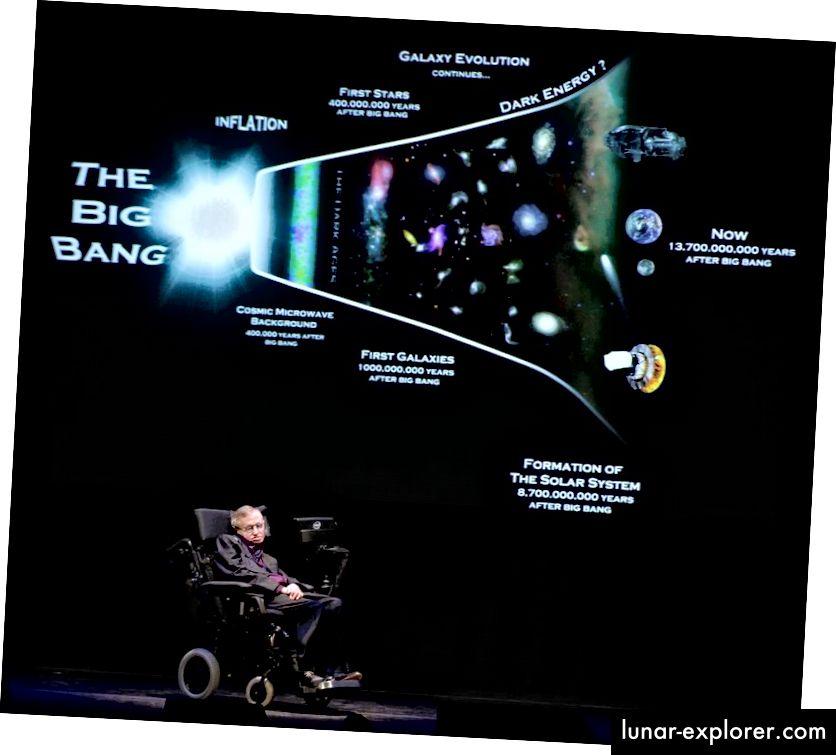 يقدم الفيزيائي والمؤلف الأكثر مبيعًا ستيفن هوكينج برنامجًا في سياتل في عام 2012. لاحظ تأكيده (الذي عفا عليه الزمن) بأن التفرد ، والانفجار الكبير ، يسبقان عصر التضخم الكوني ، الذي يعد أقرب حقبة لدينا. (AP Photo / Ted S. Warren)