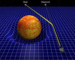 Osnovni prikaz gravitacijskog leća