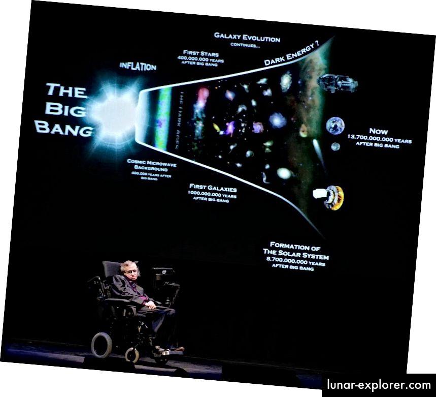 Autor fizičara i najprodavaniji autor Stephen Hawking predstavio je program u Seattlu 2012. godine. Primjetite njegovu (zastarjelu) tvrdnju da singularnost i Veliki prasak prethodi epohi kozmičke inflacije, što je najranija epoha o kojoj imamo određene sigurnosti. (AP FOTO / TED S. WARREN)